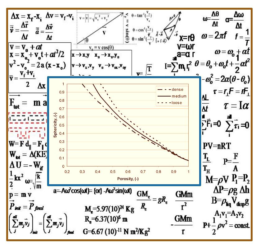 Our Formula Descriptions